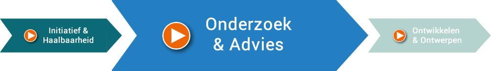 Onderzoek & Advies, Giesbers